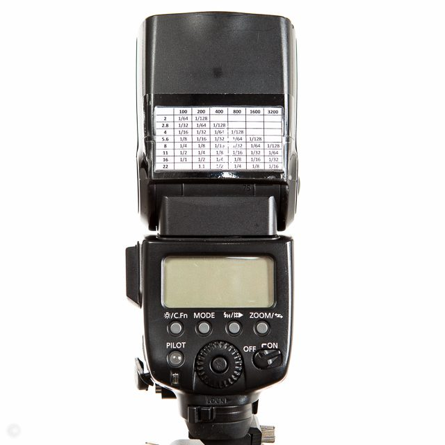 Flash exposure demystified: manual mode made easy