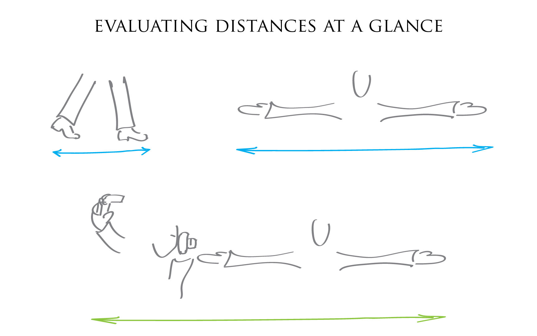 Illustration: Evaluating distances at a glance