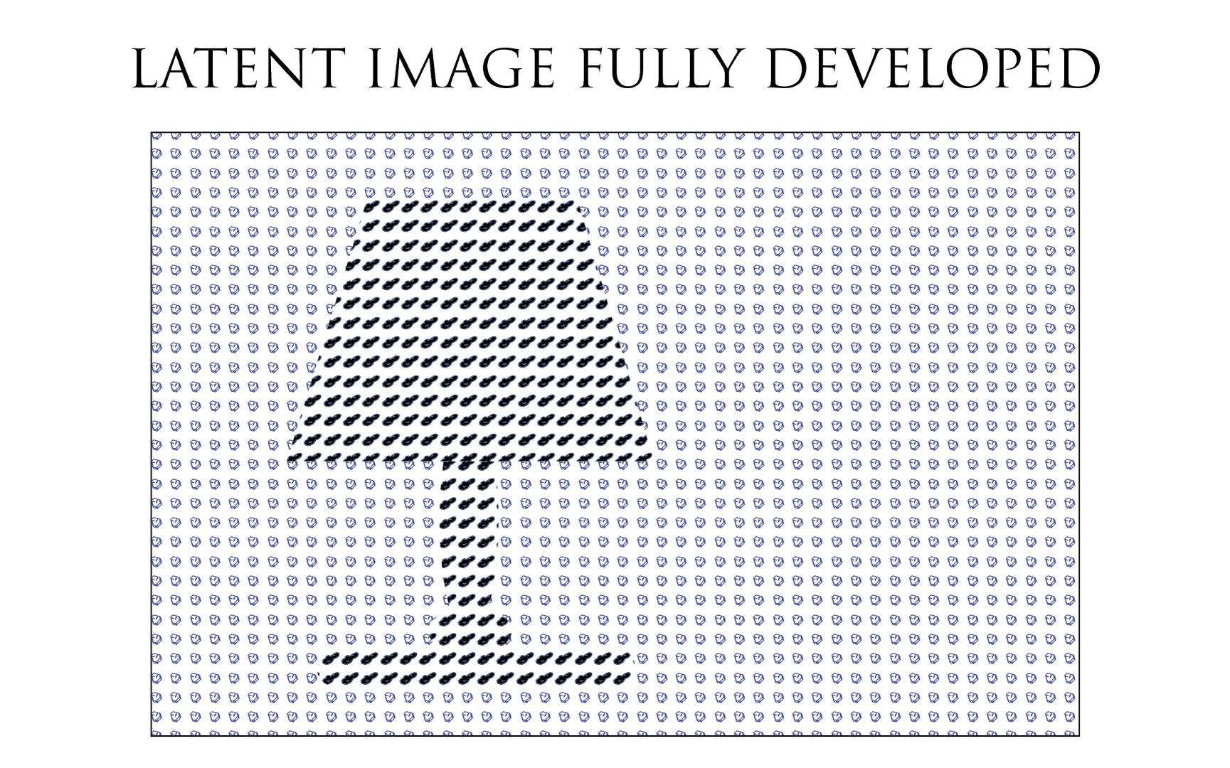 Illustration: latent image fully developed
